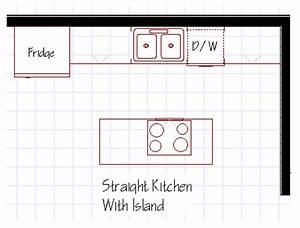 kitchen island designs 1946