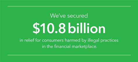 customer protection bureau you the right to a fair financial marketplace