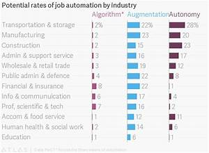 After three waves of automation, men will face greater job ...