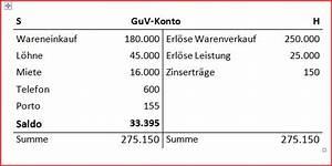 G V Rechnung : abschluss des guv kontos auswirkung auf eigenkapital ~ Themetempest.com Abrechnung