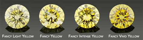 fancy yellow diamonds  stunning colors    carats dnea lab grown diamonds