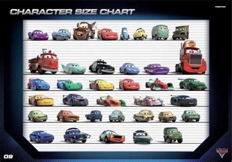 cars  ecco tutti  personaggi