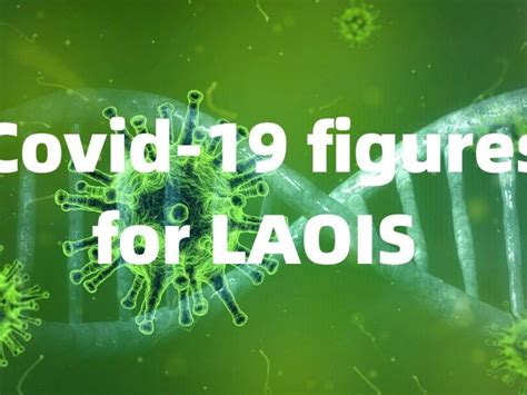 LATEST - Warning issued to people in Laois, Offaly and ...