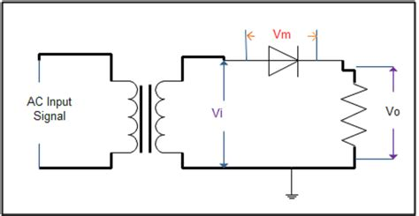 Circuit Diagram Of Half Wave Rectifier