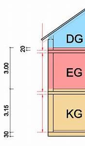 Stundenlohn Brutto Berechnen : architektonische elemente raumbuch raumbuch platzieren bruttorauminhalt definieren ~ Themetempest.com Abrechnung