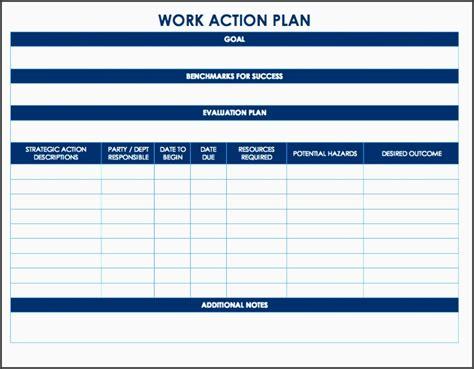 career planning checklist layout sampletemplatess