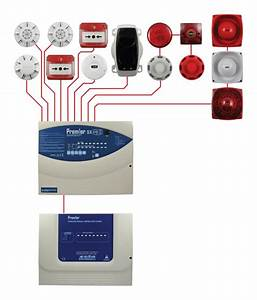 Conventional Fire Alarm Systems Typical Wiring Diagram