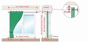 Poser Des Rideaux : comment mesurer votre rideau avec oeillets ~ Nature-et-papiers.com Idées de Décoration