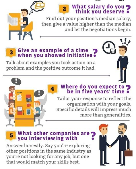 How To Answer Challenging Job Interview
