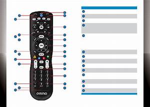 Amino Nova Remote Control Manual Pdf View  Download  Page   3