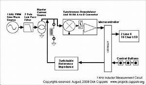 Lcr Q Meter Block Diagram : index 9 measuring and test circuit circuit diagram ~ A.2002-acura-tl-radio.info Haus und Dekorationen
