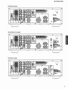 Pdf Manual For Yamaha Receiver Rx