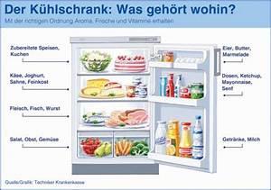 Gemüse Richtig Lagern : k hlschrank im lagern lebensmittel richtig thomas s ~ Whattoseeinmadrid.com Haus und Dekorationen