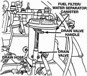 1988 Mercedes Engine Diagram Likewise Dodge Ram Fuel