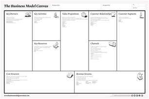 Excel Template Business Plan Business Model Canvas Template Free Business Template