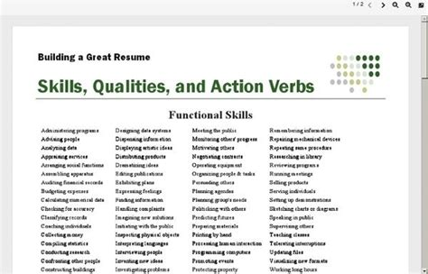 resume verbs and keywords best resume collection