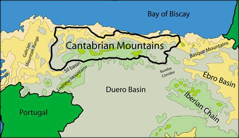 nature of the cantabrian mountains spain geographic location of the cantabrian mountains