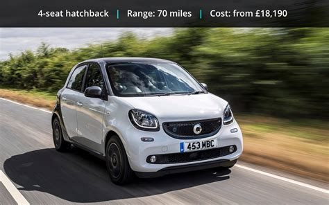 smart eq forfour smart eq forfour a capable electric city car