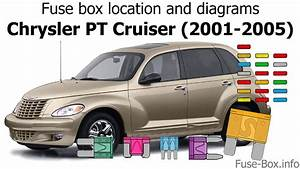Fuse Box Location And Diagrams  Chrysler Pt Cruiser  2001-2005
