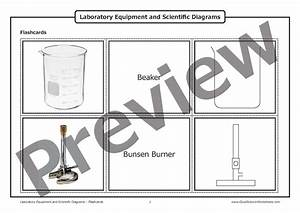 Science Equipment Drawings At Paintingvalley Com