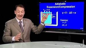 Adiabatic Expansion  Compression