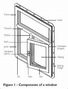 Jenny Martin Design  Windows