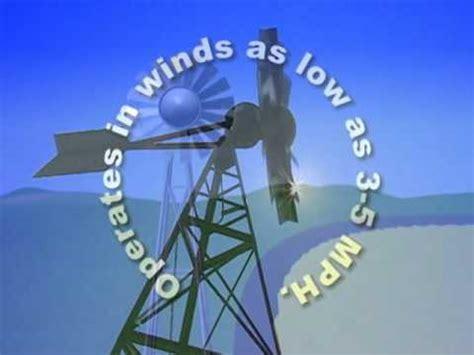 У нас Вы можете купить Ветрогенераторы в России по выгодной цене с доставкой