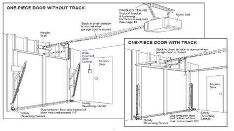 garage door opener for solid door image