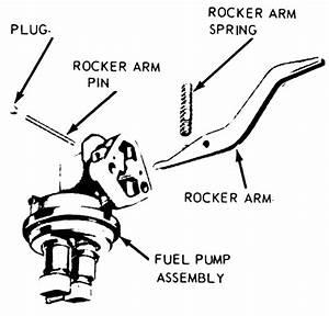 Ford Mustang 289 Vacuum Diagram 1965