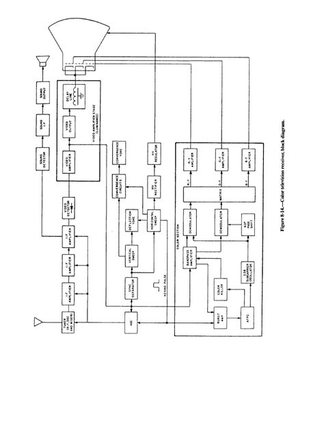 Block Diagram Lcd Wiring Library