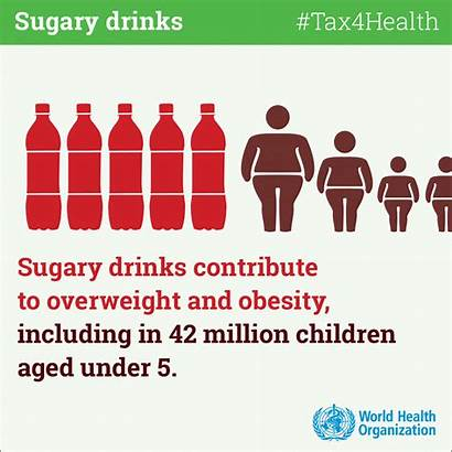 Obesity Drinks Sugary Animated Campaign Poster Tax