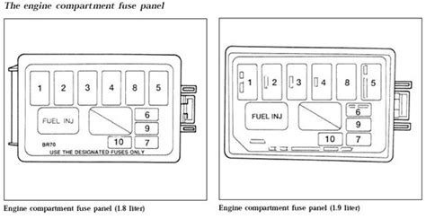 Under Hood Fuse Box Diagram For Bronco Ford Fixya