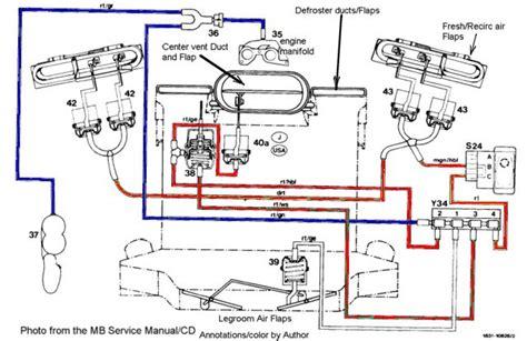 hvac vacume diagram mercedes benz forum
