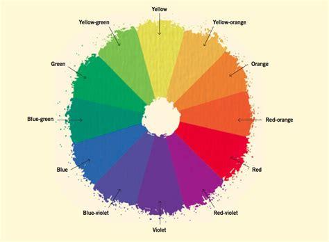 acrylic color basics quarto knows