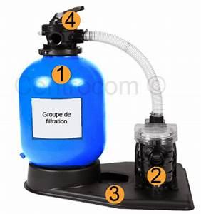 Groupe De Filtration Piscine : groupe filtration toute l 39 offre groupe filtration ~ Dailycaller-alerts.com Idées de Décoration