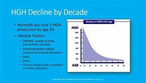 Image Result For Growth Hormone As We Age