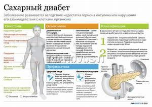 Лечение мумием сахарного диабета 2 типа