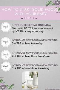 Baby Feeding Amount Chart How To Introduce Solid Foods To Your Baby 4 6 Months