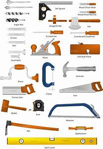 25+ best ideas about Woodworking hand tools on Pinterest
