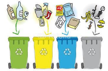 bac poubelle cuisine ordures ménagères