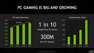 NVIDIA Recommends GeForce GTX 980 Ti and GTX 980 For 1080P ...