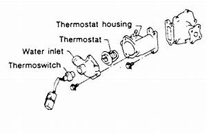 How Do I Install A Thermostat In To A 1993 Nissan Sentra