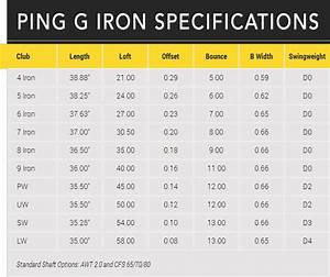 Ping Iron Color Chart Cor Eye For The G Guy