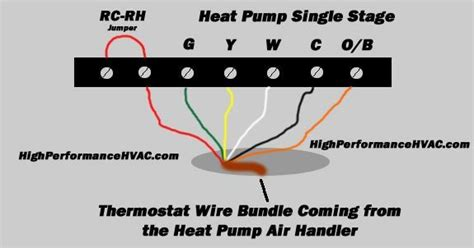 heat thermostat wiring chart diagram hvac heating cooling