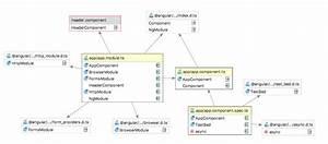 Module Dependency Diagrams