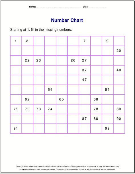 year four maths worksheets worksheet mogenk paper works