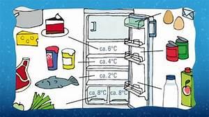 Aufräumen Und Putzen : tipps und tricks zum aufr umen leicht gemacht ordnung schaffen 13 woche k hlschrank reinigen ~ Udekor.club Haus und Dekorationen