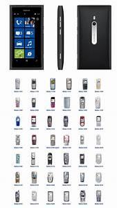 Alle Nokia Handys : nokia handys ohne vertrag ~ Jslefanu.com Haus und Dekorationen