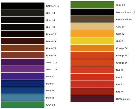 Anodizing Color Chart
