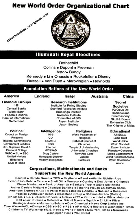 illuminati organization new world order organizational chart galactic connection